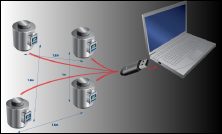 loadcell-systems