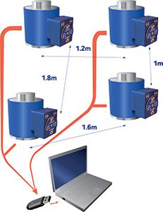 Egyenes vezeték nélküli gravitációs rendszer