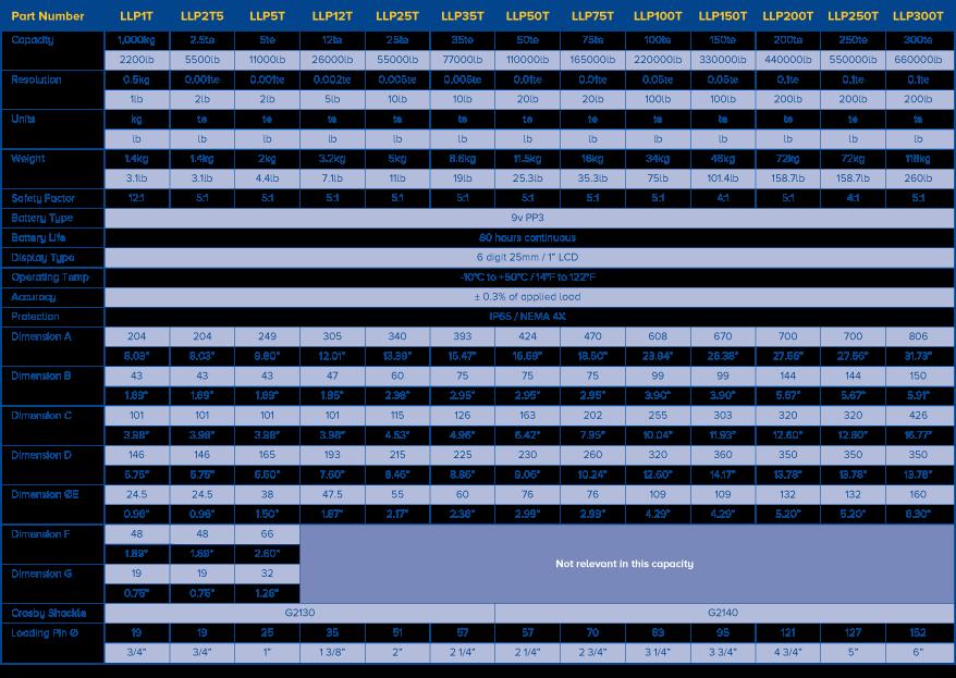 Loadlink artı özellikler