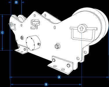 Važiavimo linijos tenzimetro matmenys
