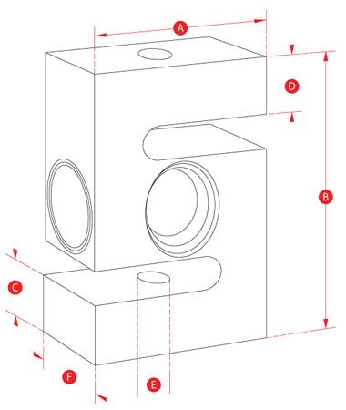 Dimensioni del fascio