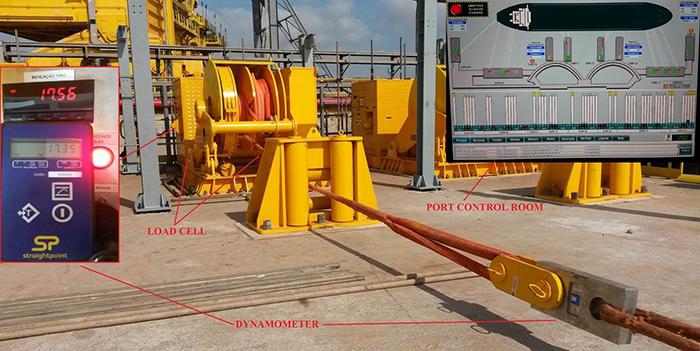 Ibercisa-sataman vintturi käyttäen Straightpoint-digitaalista dynamometriä