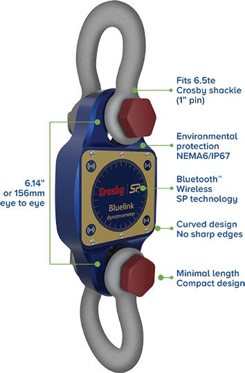 BlueLink蓝牙测功机