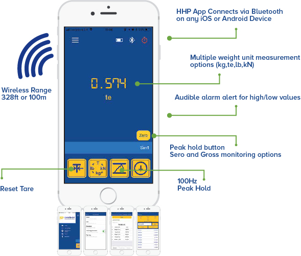 naravnost hhp appfeatures
